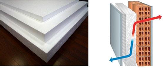 Produzione e vendita di materiale per imballaggio ed edilizia - Materiale isolante termico ...